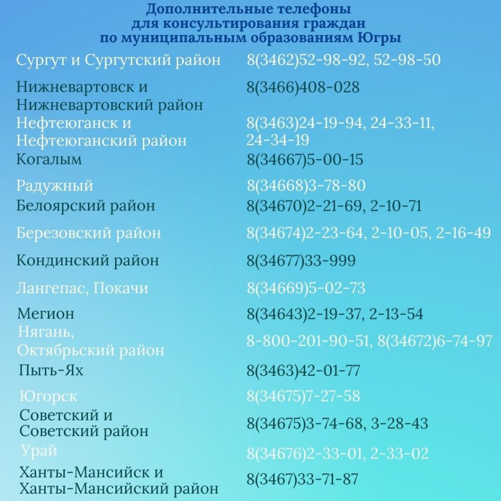 Дополнительные телефоны для консультирования граждан по муниципальным образованиям Югры